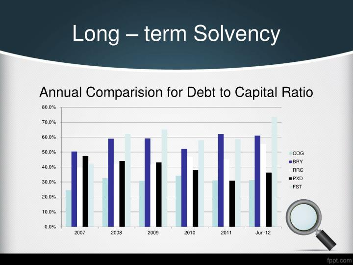 Long – term Solvency
