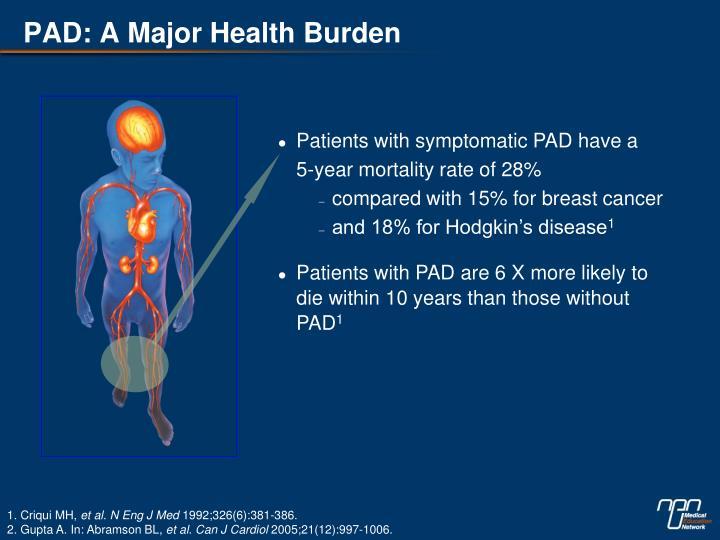 PAD: A Major Health Burden