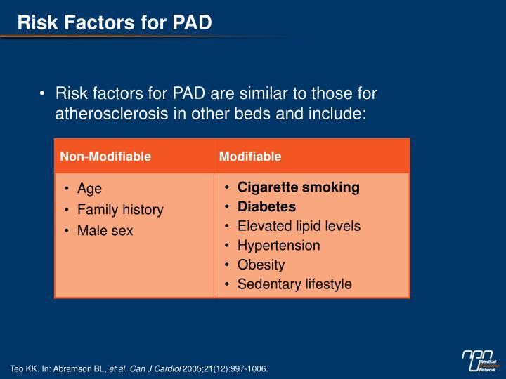 Risk Factors for PAD