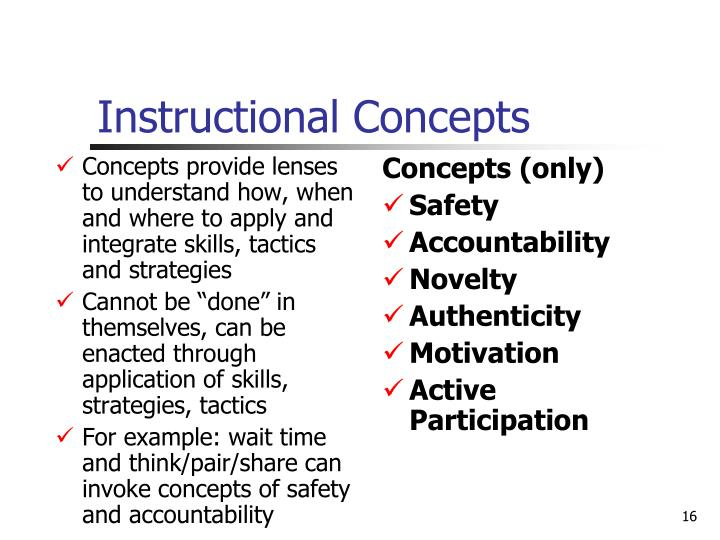 Concepts provide lenses to understand how, when and where to apply and integrate skills, tactics and strategies