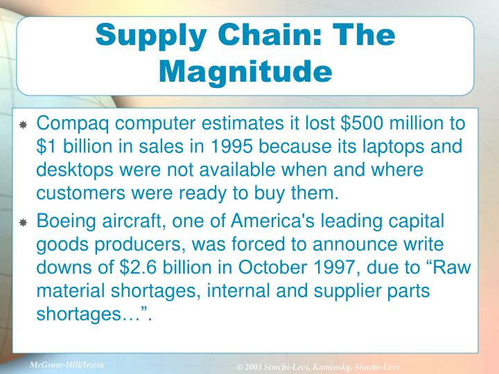 Supply Chain: The Magnitude