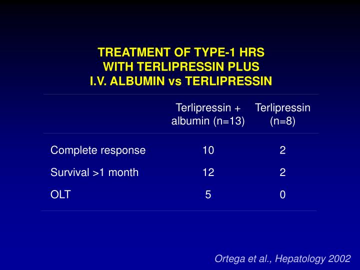 TREATMENT OF TYPE-1 HRS