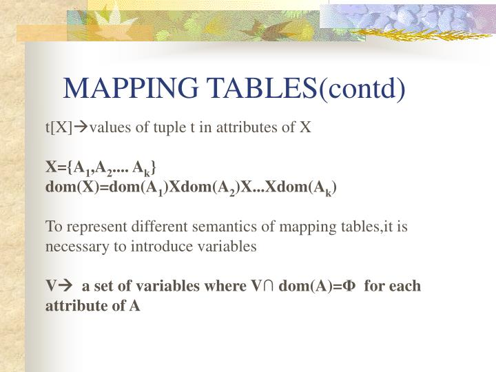 MAPPING TABLES(contd)