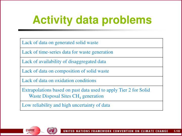 Activity data problems
