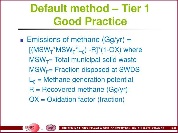 Default method – Tier 1