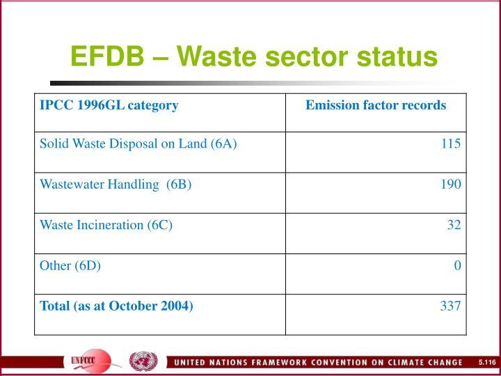 EFDB – Waste sector status