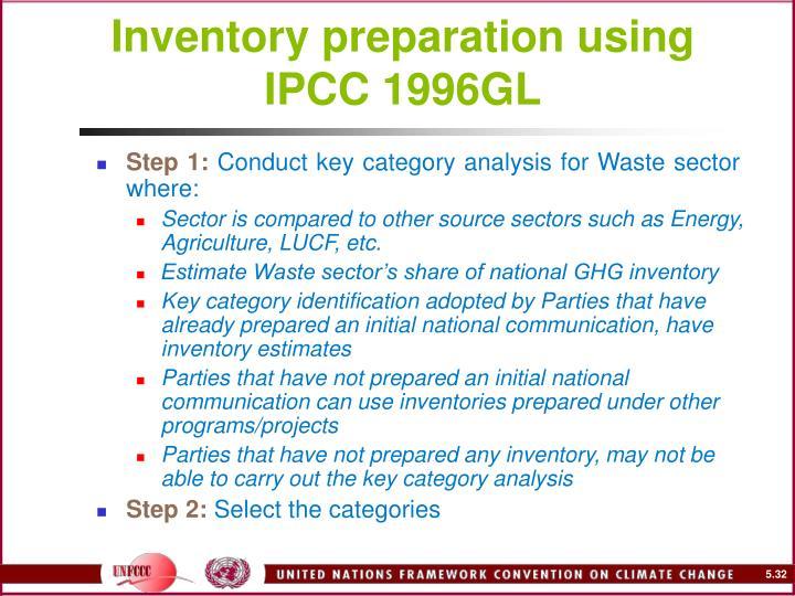 Inventory preparation using IPCC 1996GL
