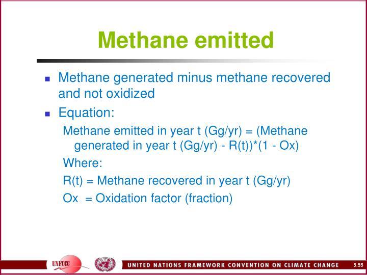 Methane emitted