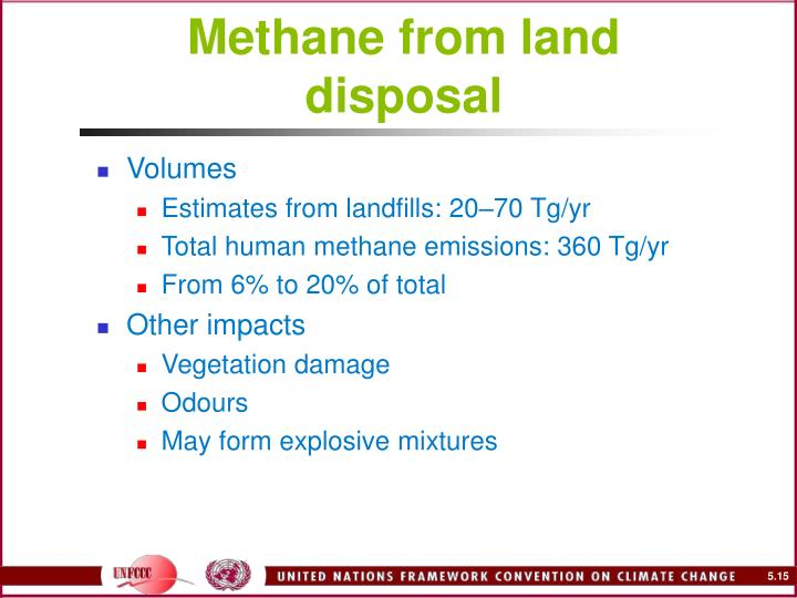 Methane from land disposal
