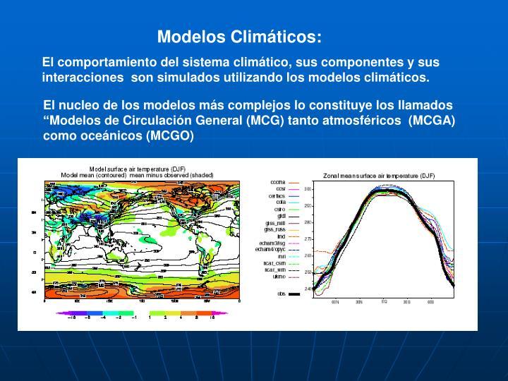 Modelos Climáticos: