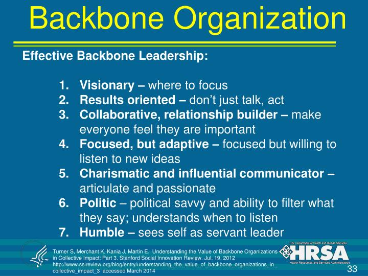 Backbone Organization