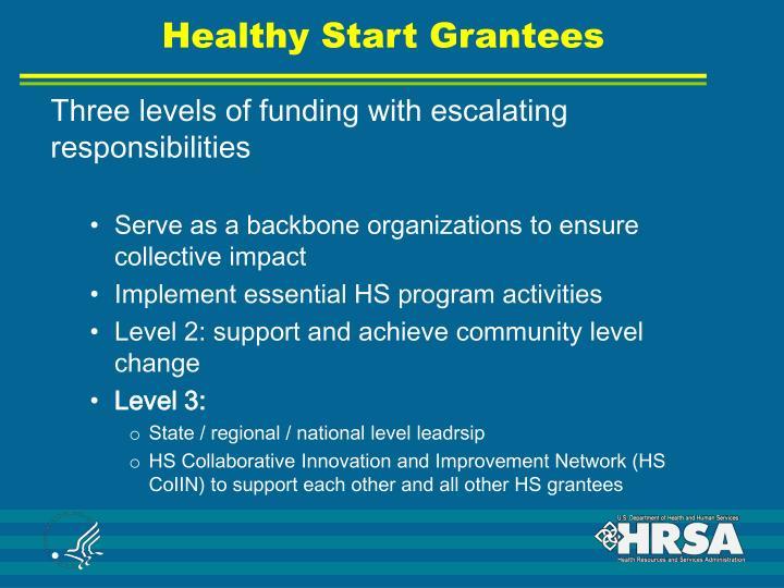 Healthy Start Grantees
