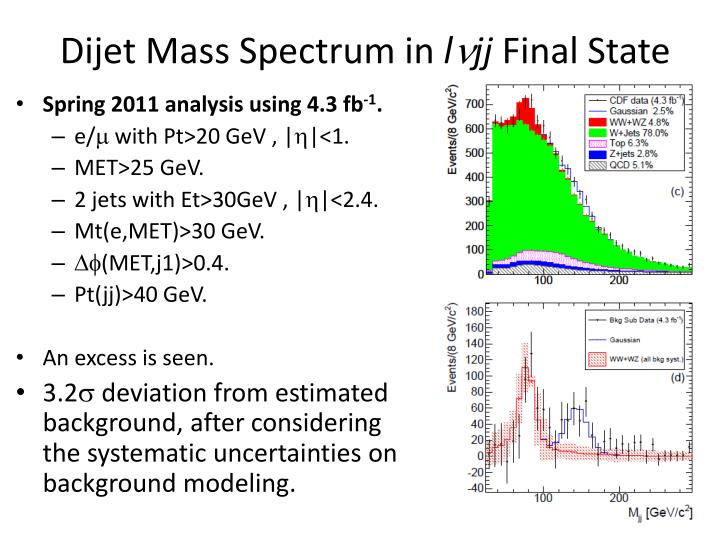 Dijet Mass Spectrum in