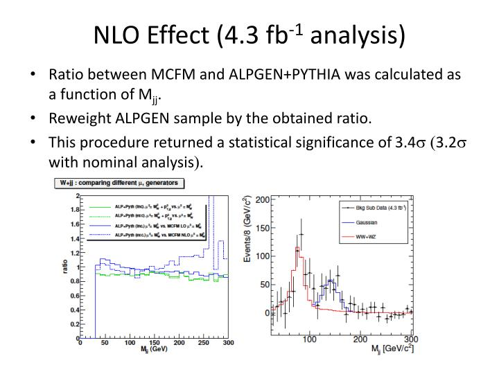 NLO Effect (4.3 fb