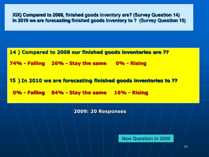 XIX) Compared to 2008, finished goods inventory are? (Survey Question 14)