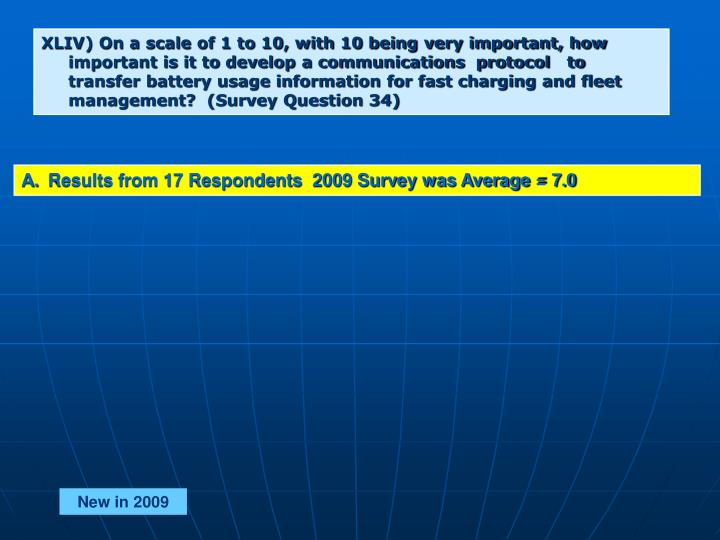 XLIV) On a scale of 1 to 10, with 10 being very important, how important is it to develop a communications  protocol   to transfer battery usage information for fast charging and fleet management?  (Survey Question 34)