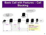 basic call with features call blocking