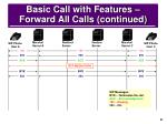 basic call with features forward all calls continued