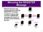 mirroring the register message