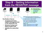 step b getting information from the register message
