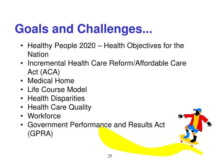 Goals and Challenges...