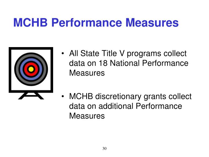 MCHB Performance Measures