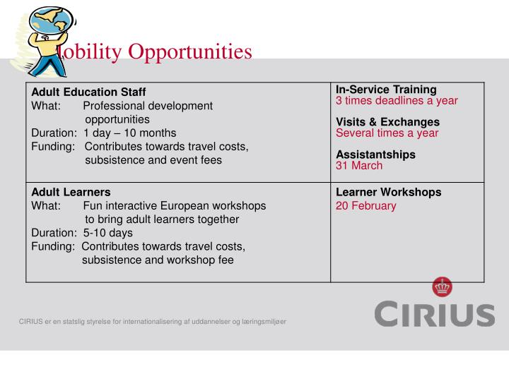 Mobility Opportunities