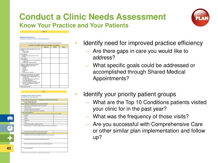 Conduct a Clinic Needs Assessment