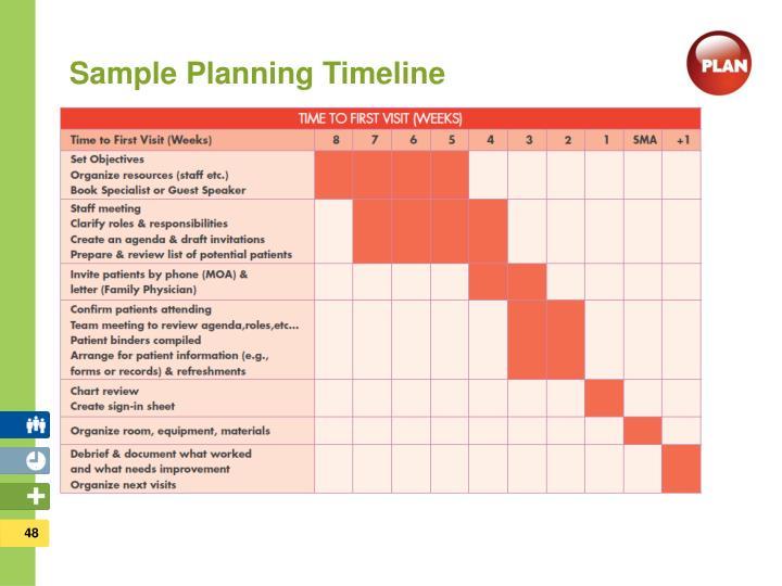 Sample Planning Timeline