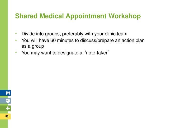 Shared Medical Appointment Workshop