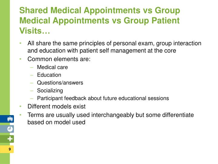 Shared Medical Appointments vs Group Medical Appointments vs Group Patient Visits…