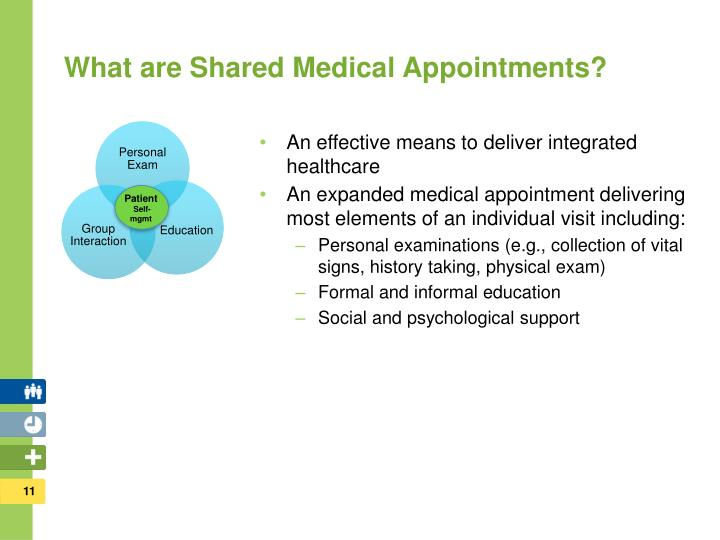 What are Shared Medical Appointments?