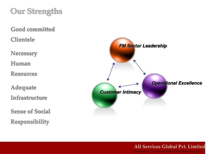 FM Sector Leadership