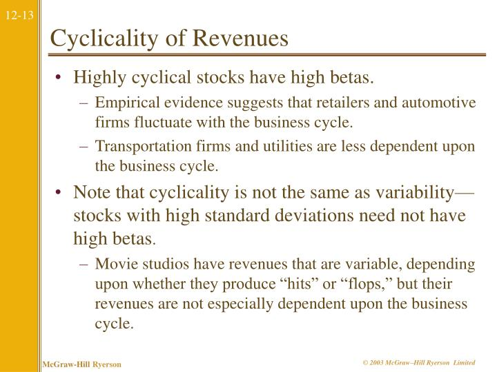 Cyclicality of Revenues
