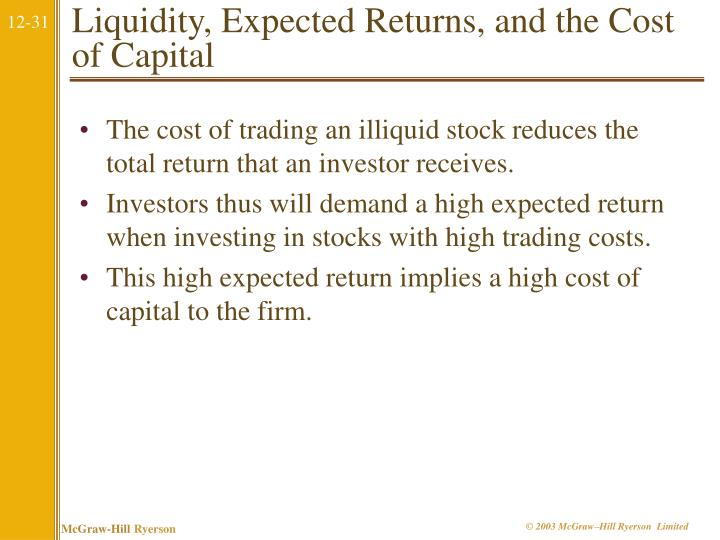 Liquidity, Expected Returns, and the Cost of Capital