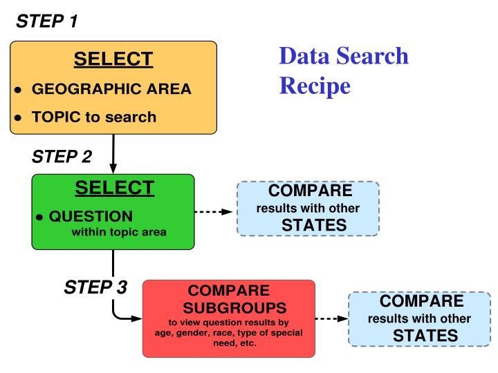 Data Search Recipe