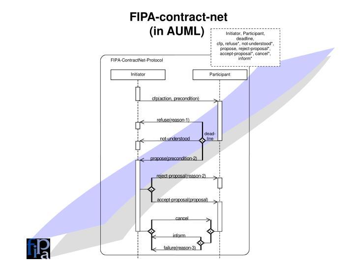 FIPA-contract-net
