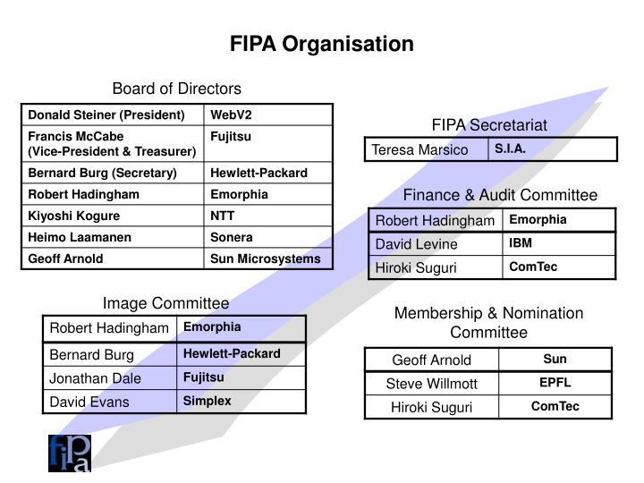 FIPA Organisation