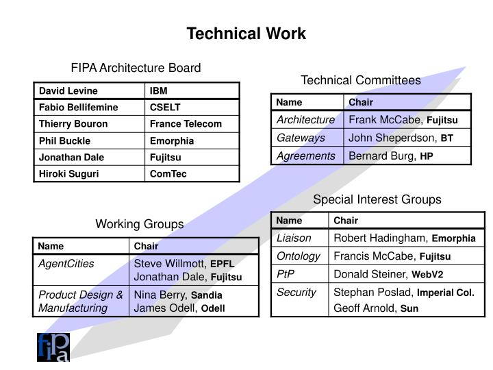 Technical Work