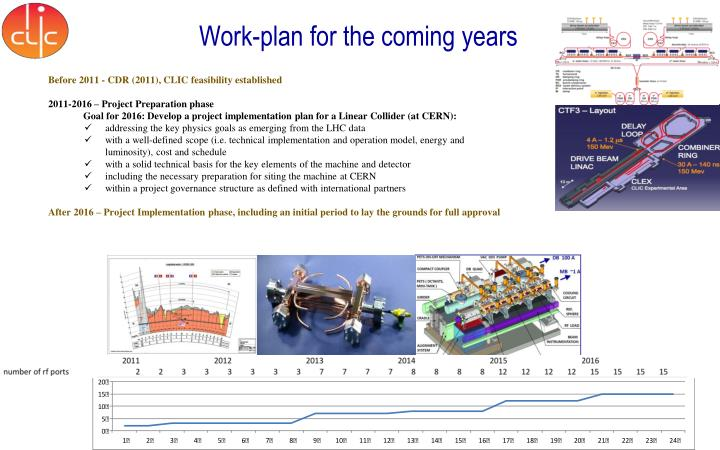 Work plan for the coming years