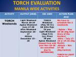 torch evaluation manila wide activities