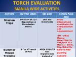 torch evaluation manila wide activities1