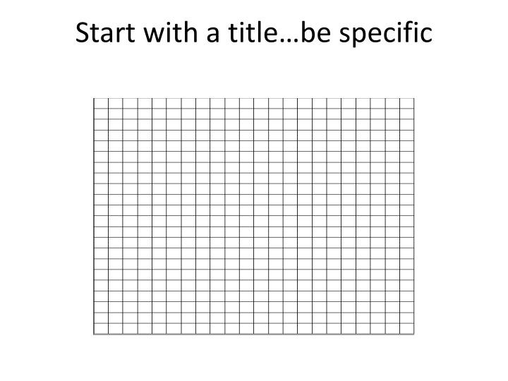 Start with a title…be specific