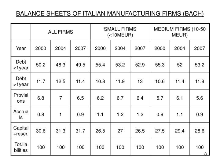 BALANCE SHEETS OF ITALIAN MANUFACTURING FIRMS (BACH)