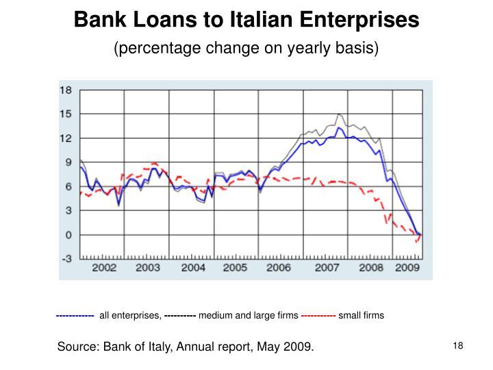 Bank Loans to Italian Enterprises