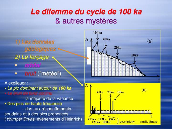 Le dilemme du cycle de 100 ka