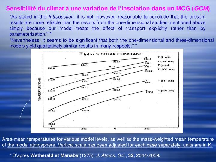 Sensibilité du climat à une variation de l'insolation