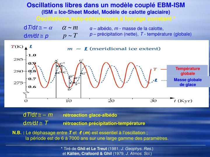 Oscillations libres dans un modèle couplé EBM-ISM