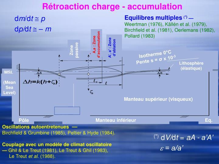 Rétroaction charge - accumulation