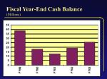 fiscal year end cash balance millions